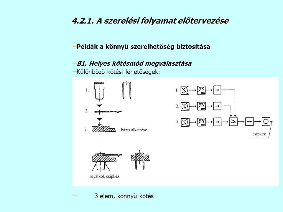 4.2.1. A szerelési folyamat előtervezése