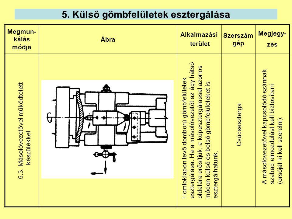 5. Külső gömbfelületek esztergálása