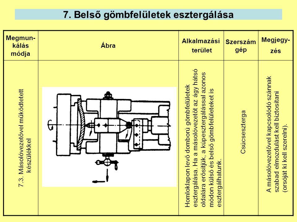7. Belső gömbfelületek esztergálása