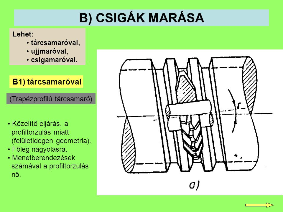 B) CSIGÁK MARÁSA B1) tárcsamaróval Lehet: tárcsamaróval, ujjmaróval,