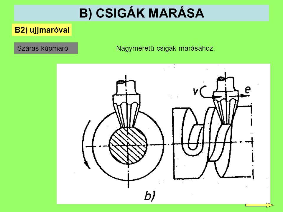 B) CSIGÁK MARÁSA B2) ujjmaróval Száras kúpmaró