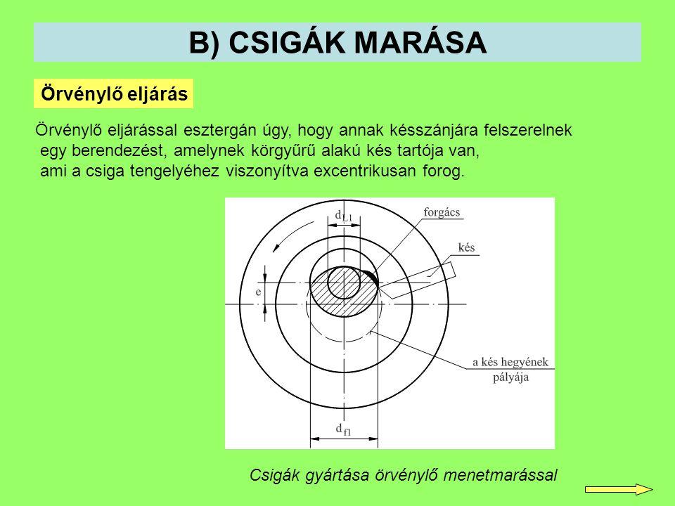 B) CSIGÁK MARÁSA Örvénylő eljárás