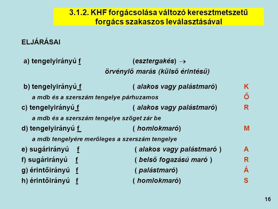 3.1.2. KHF forgácsolása változó keresztmetszetű forgács szakaszos leválasztásával