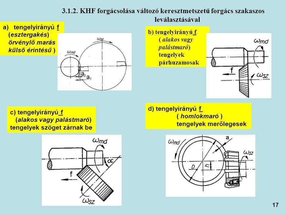 3. 1. 2. KHF forgácsolása változó keresztmetszetű forgács szakaszos