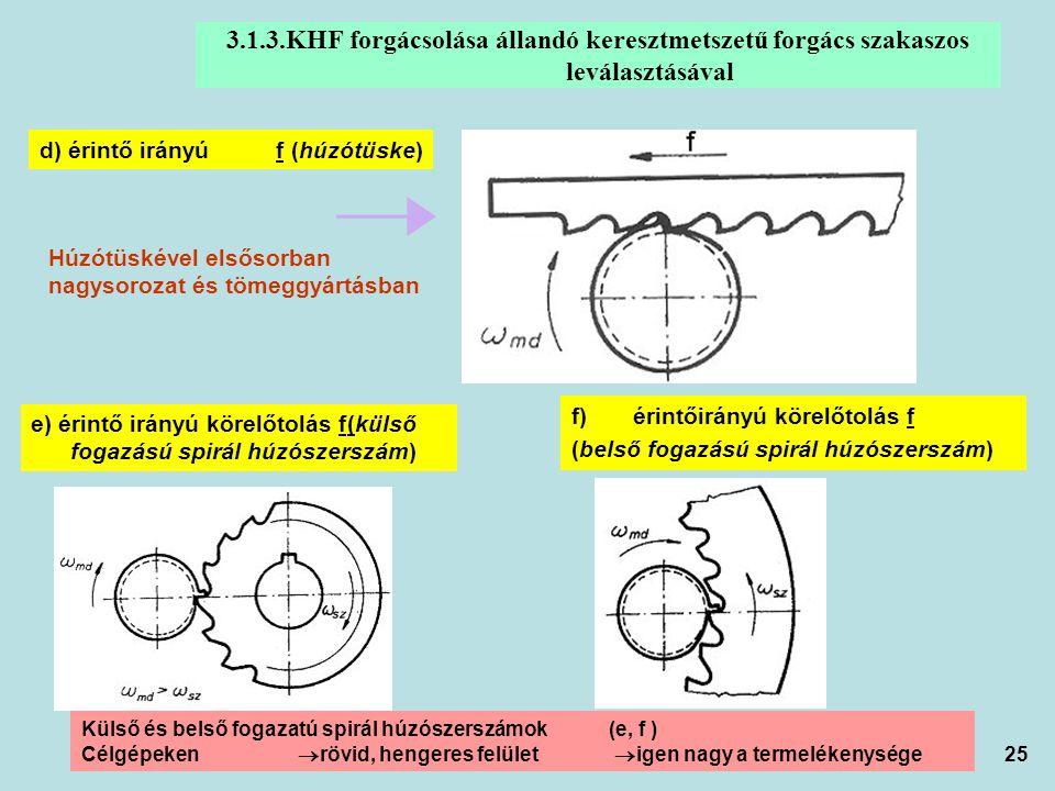 3. 1. 3. KHF forgácsolása állandó keresztmetszetű forgács szakaszos