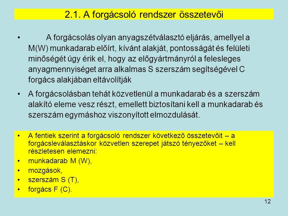 2.1. A forgácsoló rendszer összetevői