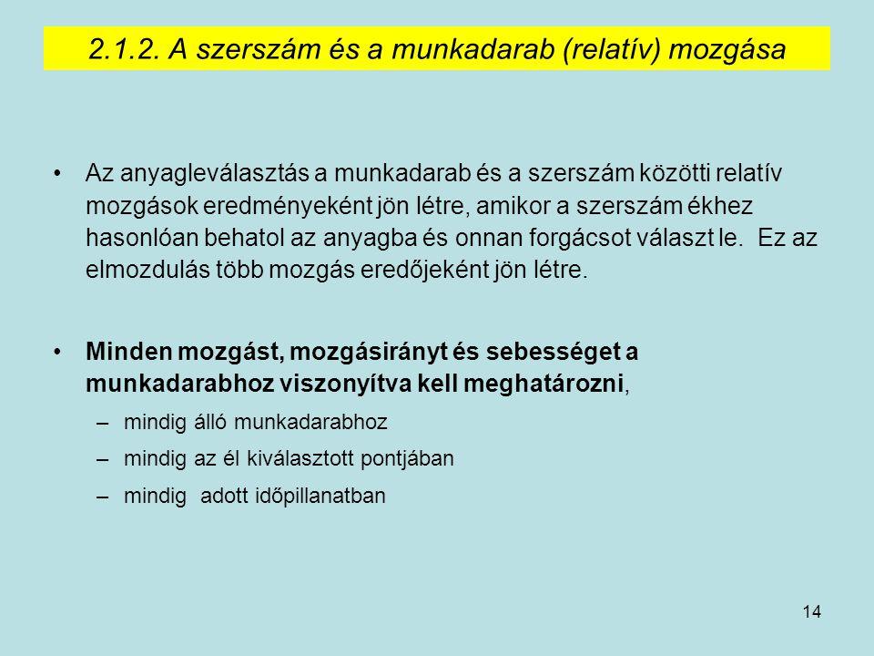 2.1.2. A szerszám és a munkadarab (relatív) mozgása