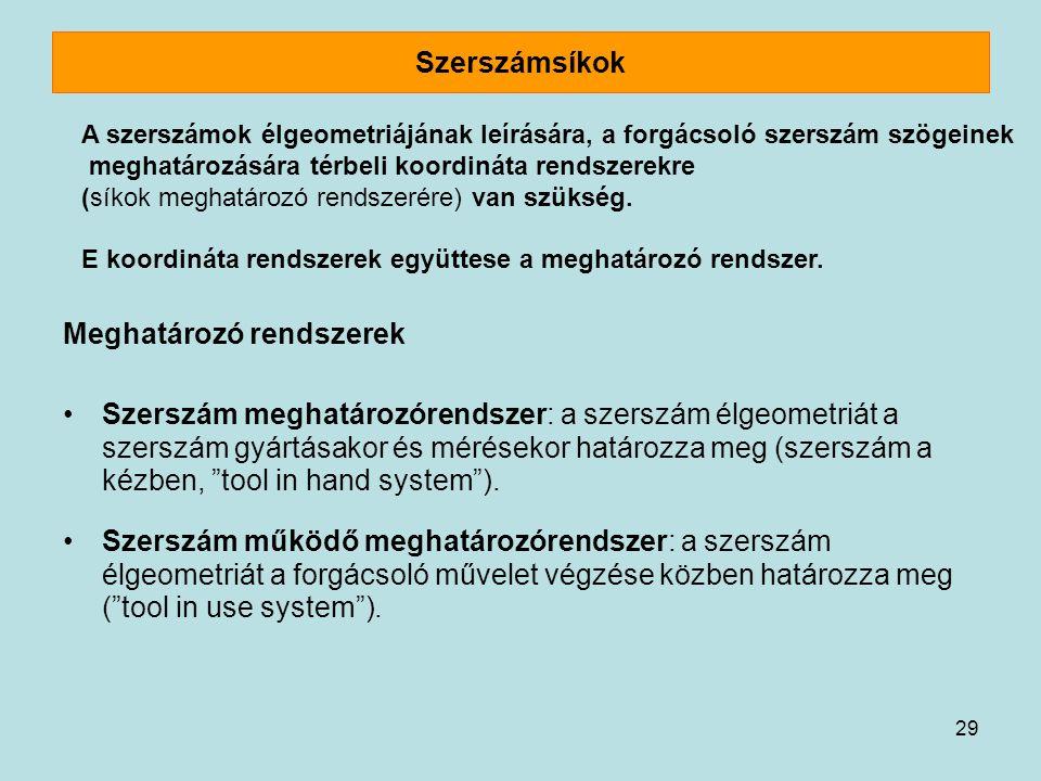 Meghatározó rendszerek