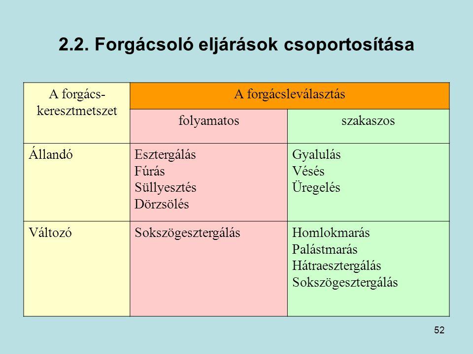 2.2. Forgácsoló eljárások csoportosítása