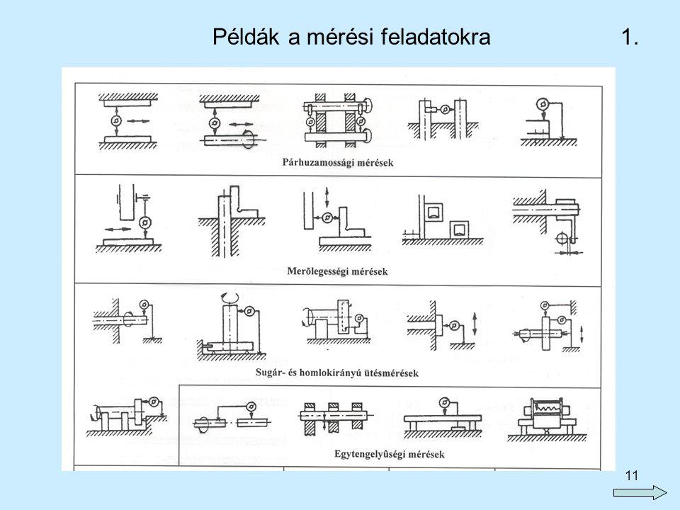 Példák a mérési feladatokra 1.