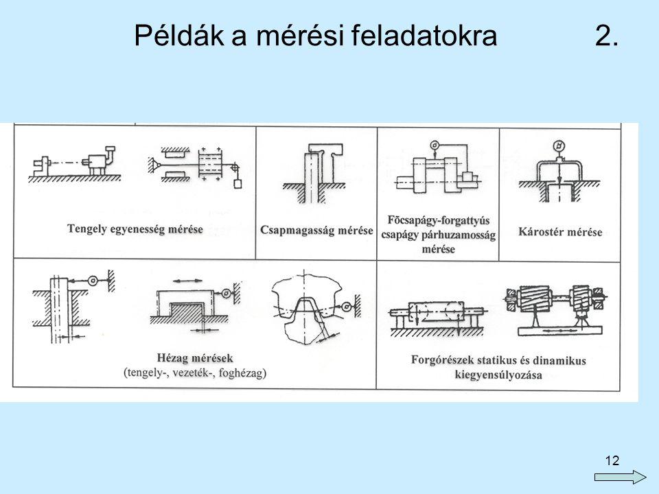 Példák a mérési feladatokra 2.