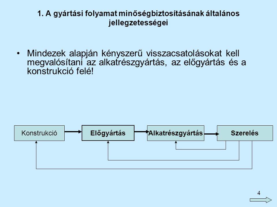 1. A gyártási folyamat minőségbiztosításának általános jellegzetességei
