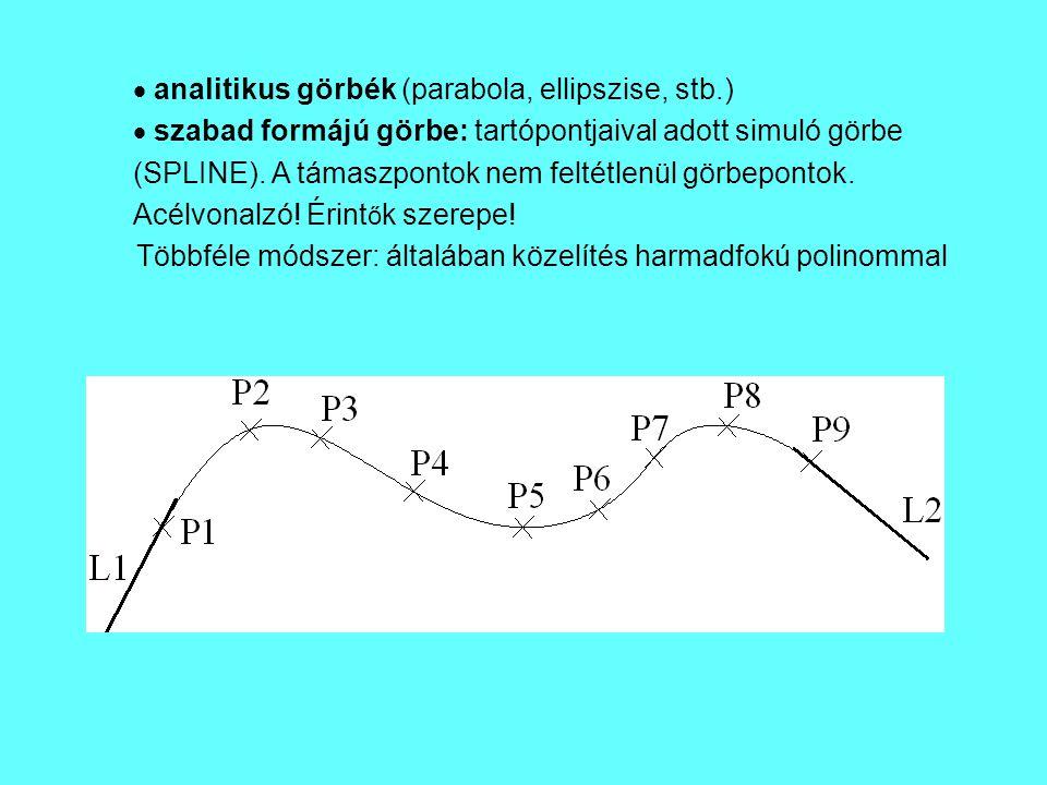 analitikus görbék (parabola, ellipszise, stb.)
