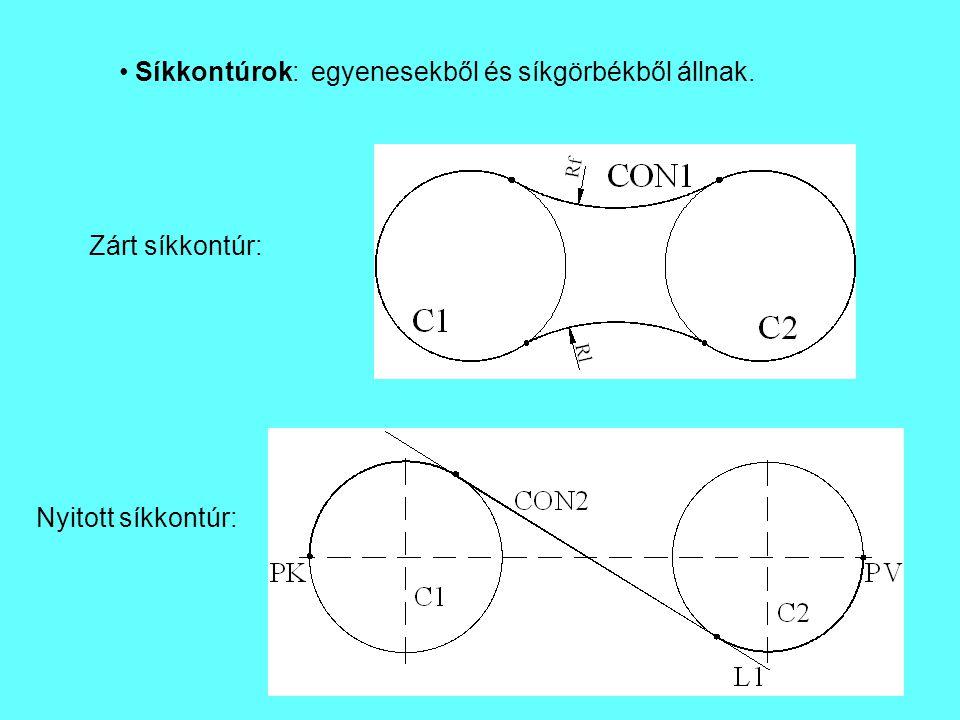 Síkkontúrok: egyenesekből és síkgörbékből állnak.