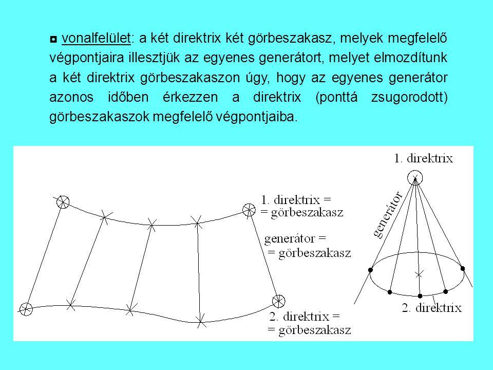 vonalfelület: a két direktrix két görbeszakasz, melyek megfelelő végpontjaira illesztjük az egyenes generátort, melyet elmozdítunk a két direktrix görbeszakaszon úgy, hogy az egyenes generátor azonos időben érkezzen a direktrix (ponttá zsugorodott) görbeszakaszok megfelelő végpontjaiba.