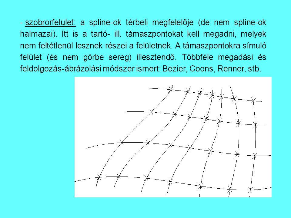 szobrorfelület: a spline-ok térbeli megfelelője (de nem spline-ok halmazai).