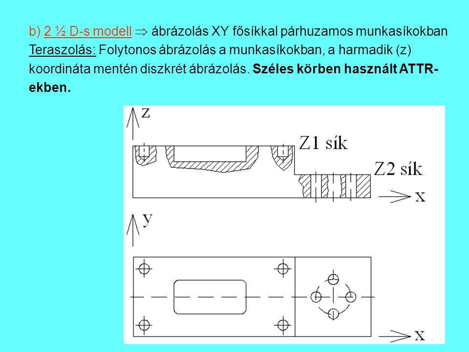 b) 2 ½ D-s modell  ábrázolás XY fősíkkal párhuzamos munkasíkokban