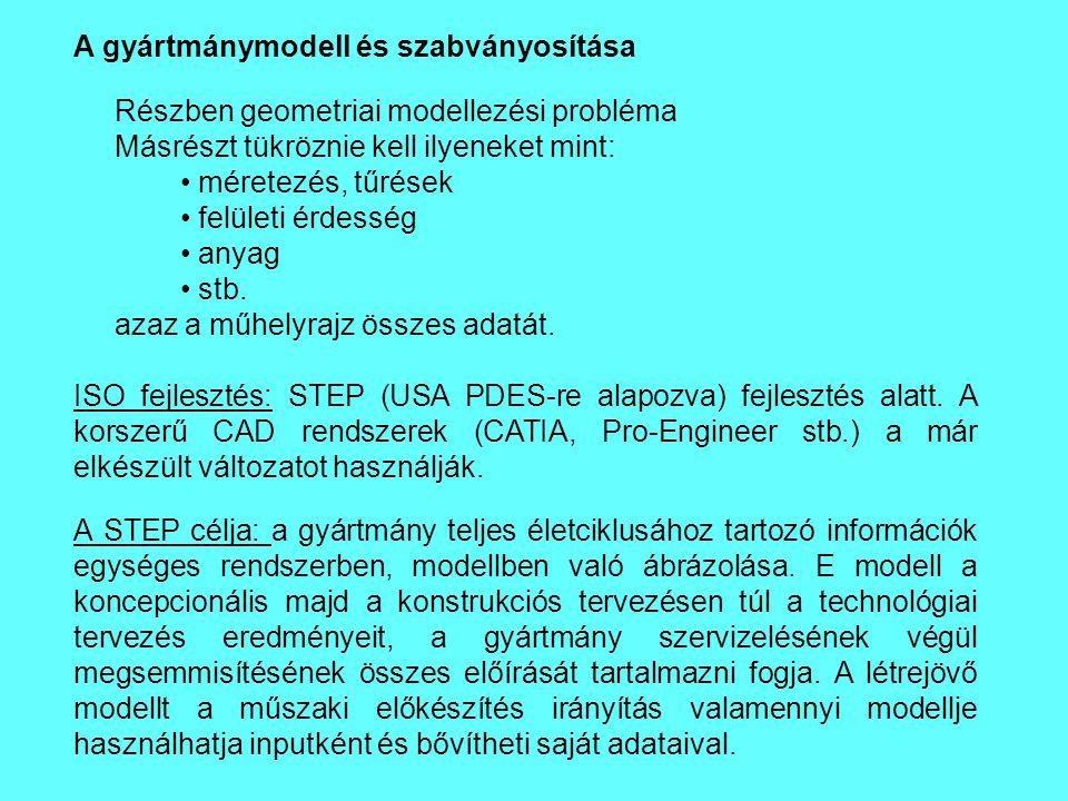 A gyártmánymodell és szabványosítása