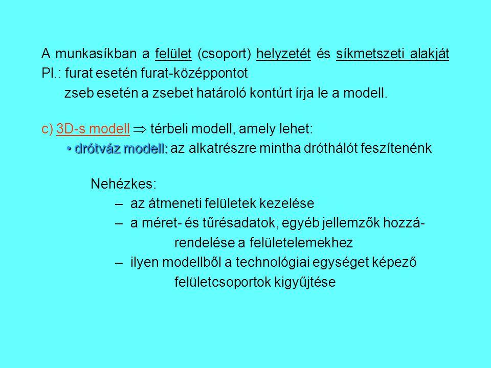 A munkasíkban a felület (csoport) helyzetét és síkmetszeti alakját Pl