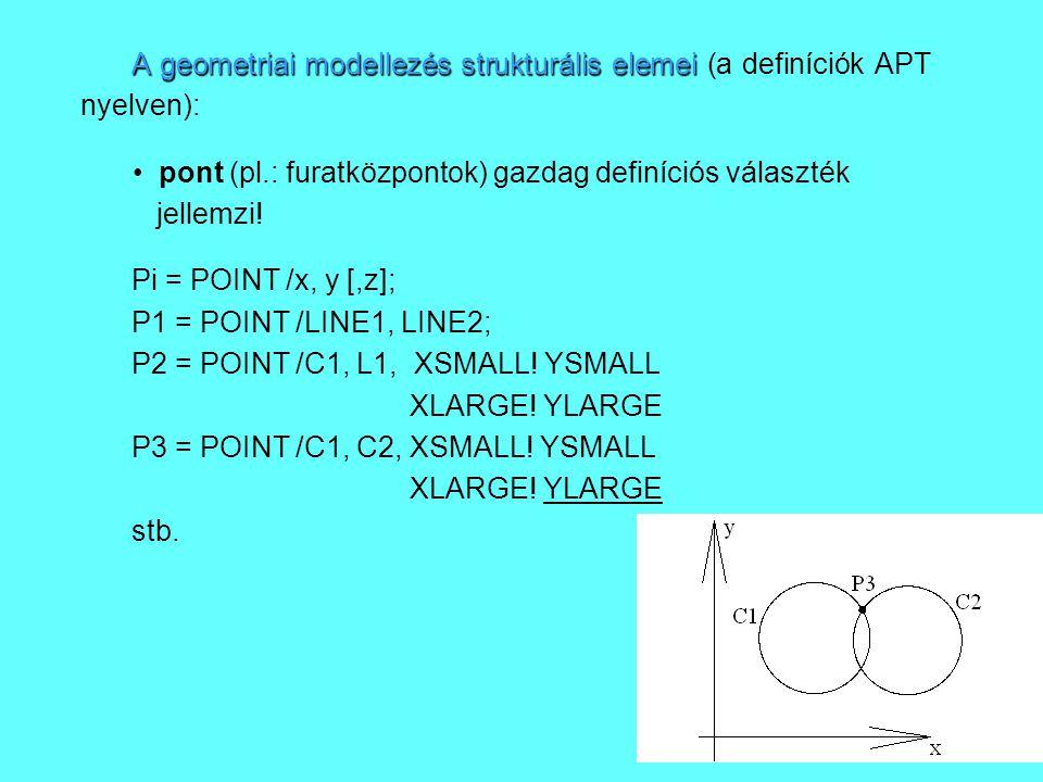 A geometriai modellezés strukturális elemei (a definíciók APT nyelven):