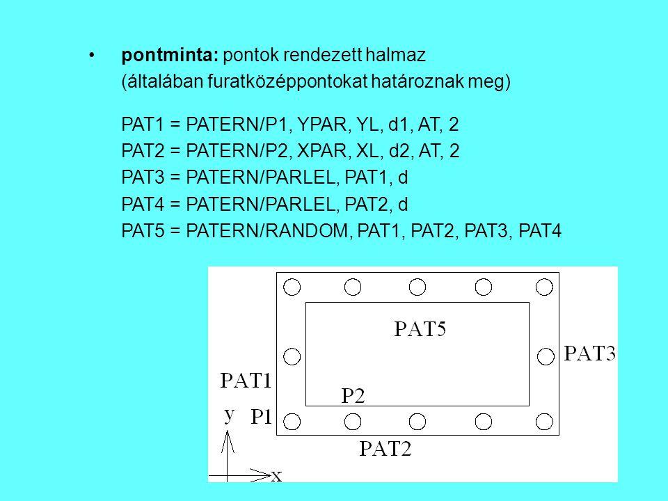 pontminta: pontok rendezett halmaz