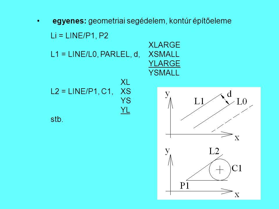 egyenes: geometriai segédelem, kontúr építőeleme