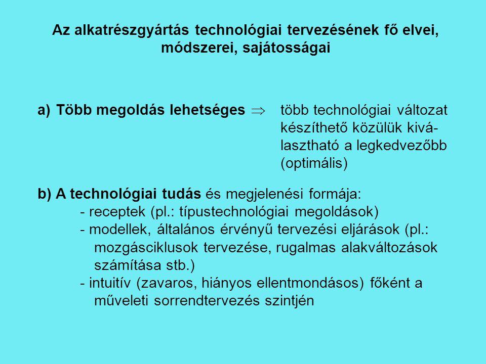 Az alkatrészgyártás technológiai tervezésének fő elvei, módszerei, sajátosságai