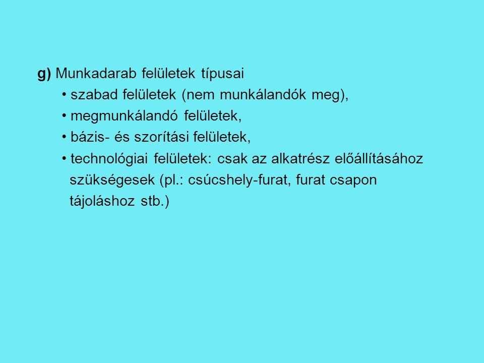 g) Munkadarab felületek típusai