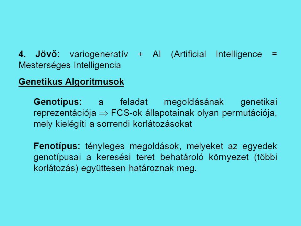 4. Jövő: variogeneratív + AI (Artificial Intelligence =