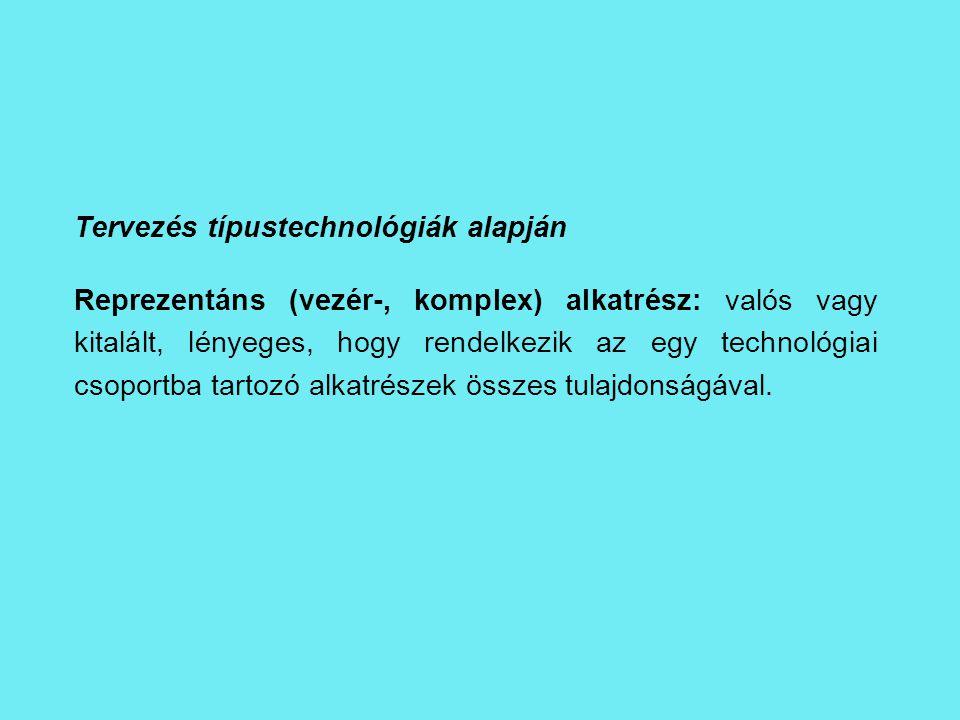 Tervezés típustechnológiák alapján
