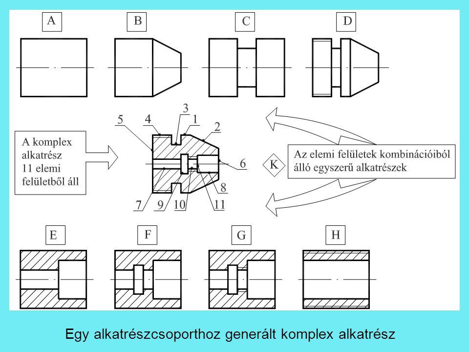 Egy alkatrészcsoporthoz generált komplex alkatrész