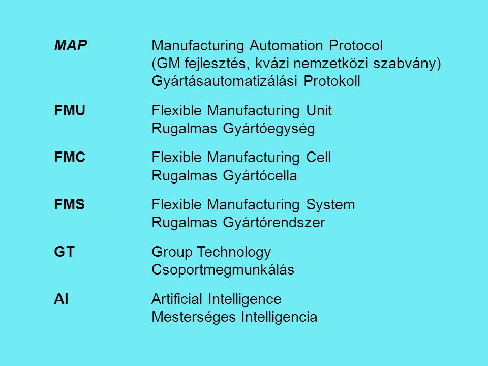 MAP Manufacturing Automation Protocol