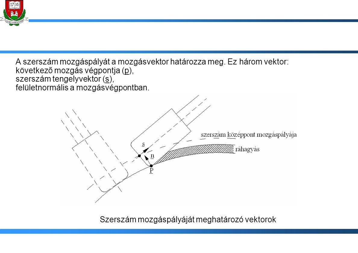A szerszám mozgáspályát a mozgásvektor határozza meg. Ez három vektor: