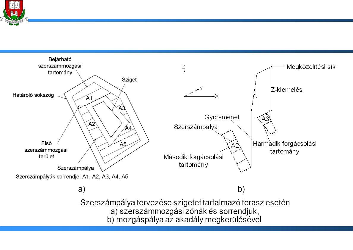 Szerszámpálya tervezése szigetet tartalmazó terasz esetén