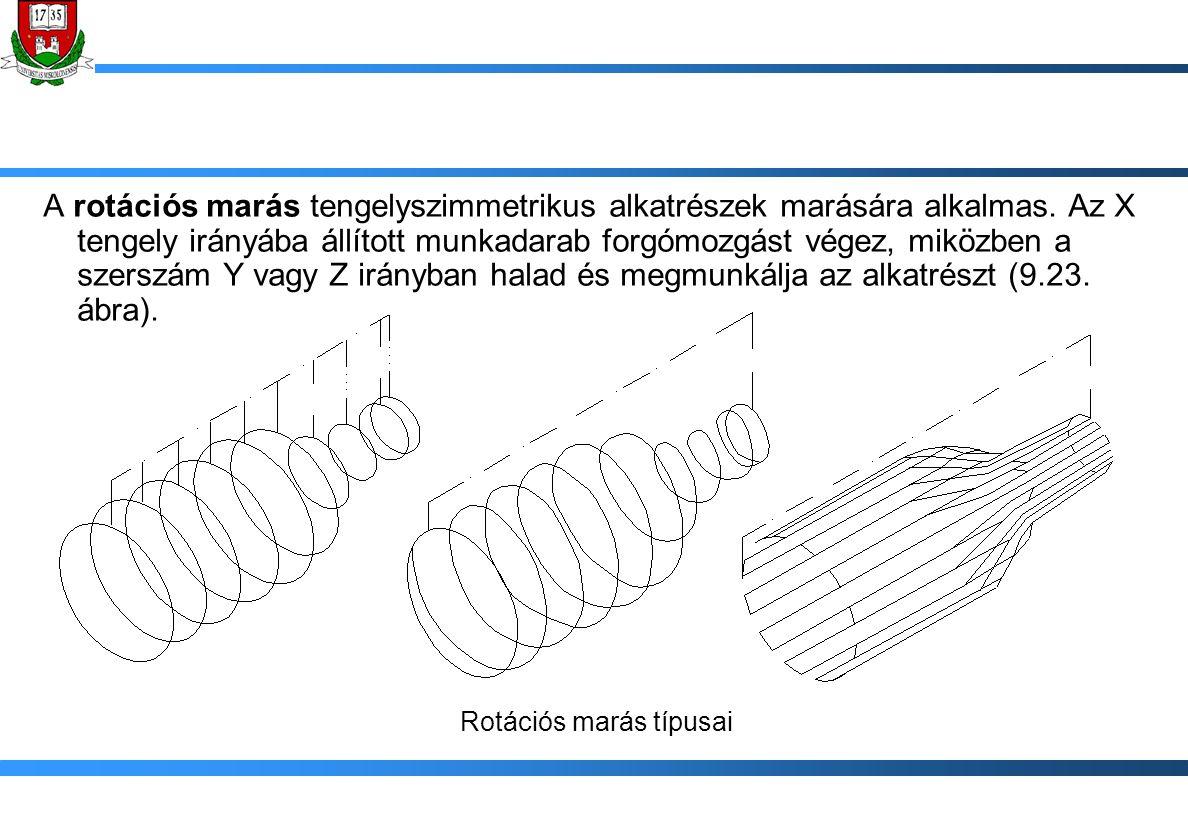 A rotációs marás tengelyszimmetrikus alkatrészek marására alkalmas