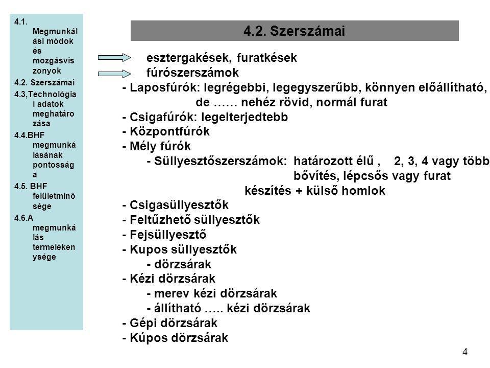 4.2. Szerszámai esztergakések, furatkések fúrószerszámok