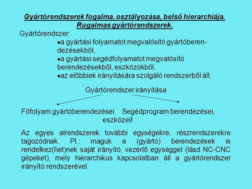 Gyártórendszerek fogalma, osztályozása, belső hierarchiája.