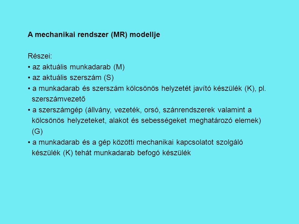 A mechanikai rendszer (MR) modellje