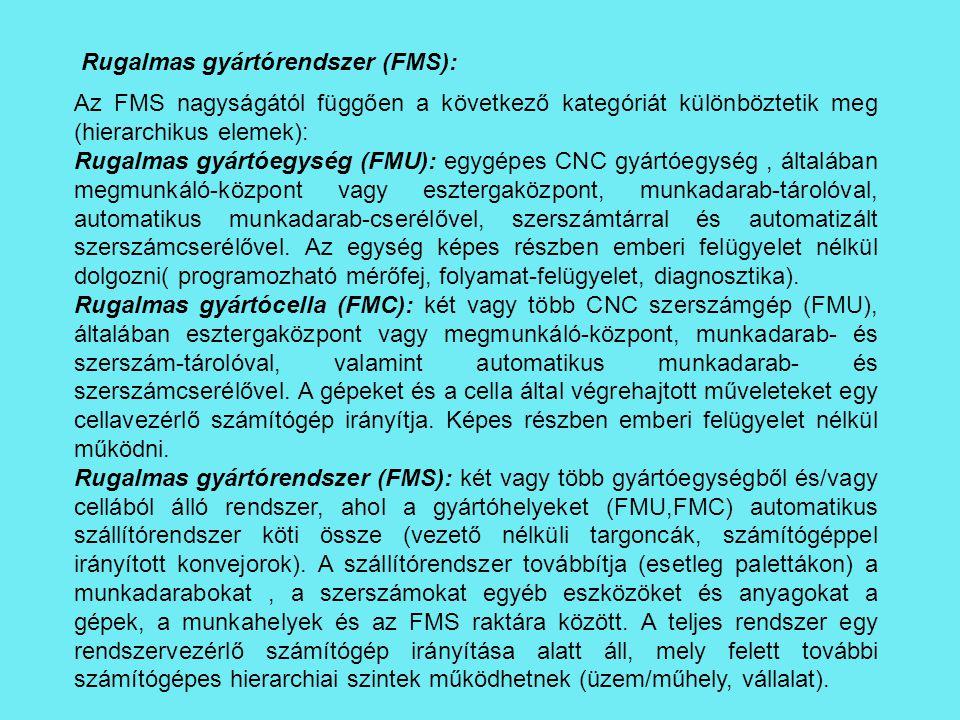 Rugalmas gyártórendszer (FMS):