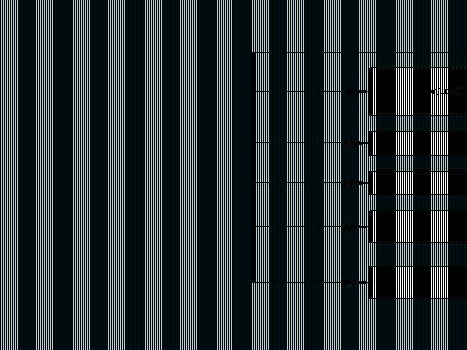 Gyártórendszerek belső hierarchiája