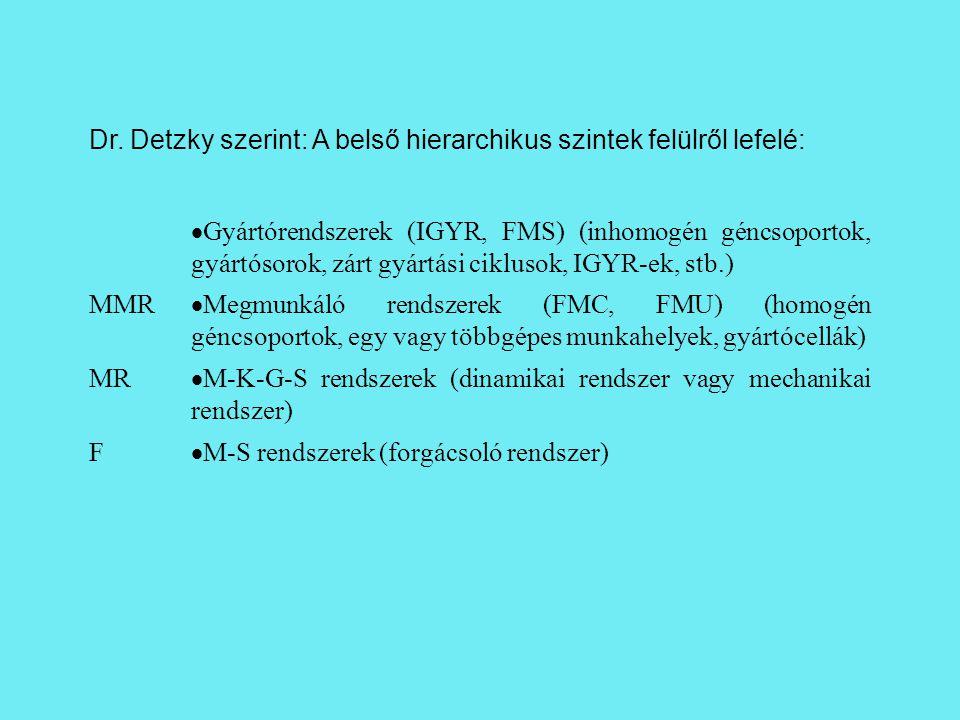 Dr. Detzky szerint: A belső hierarchikus szintek felülről lefelé: