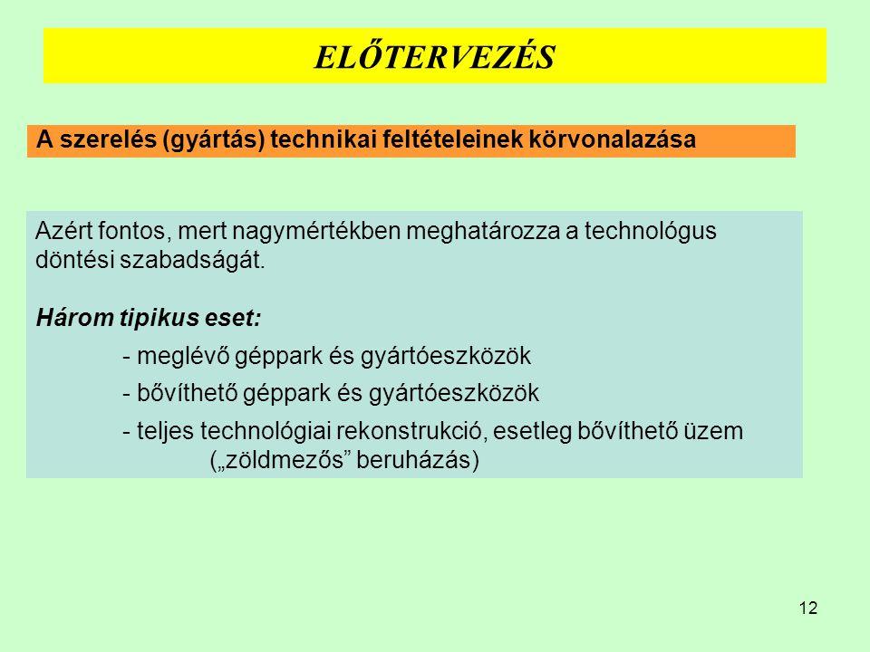 ELŐTERVEZÉS A szerelés (gyártás) technikai feltételeinek körvonalazása