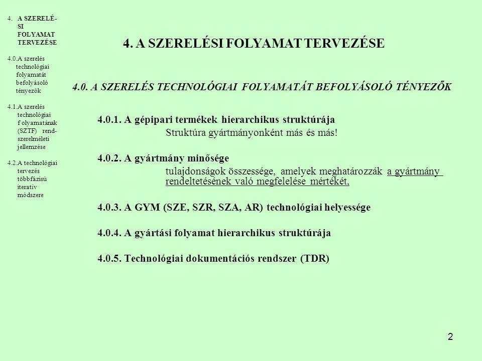 4.0. A SZERELÉS TECHNOLÓGIAI FOLYAMATÁT BEFOLYÁSOLÓ TÉNYEZŐK