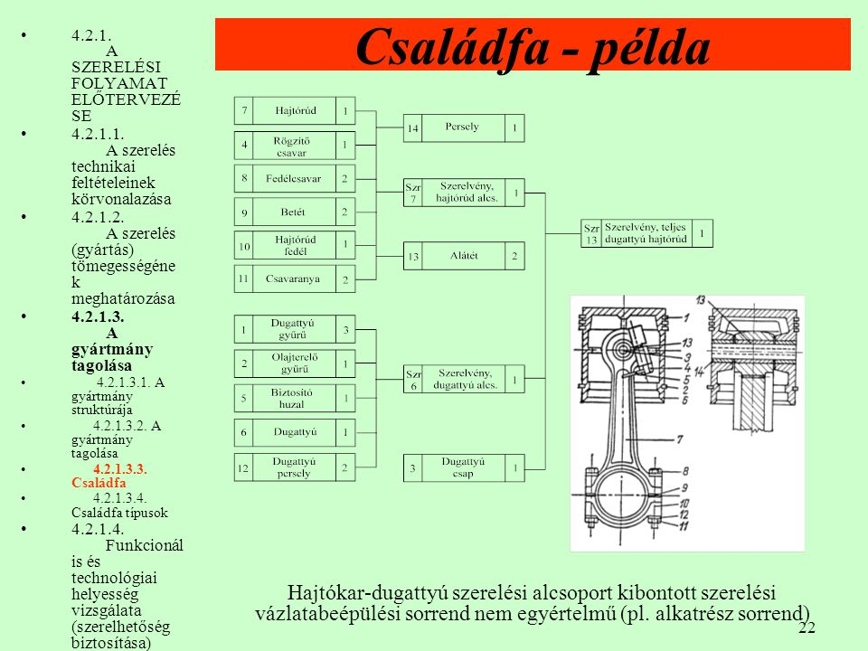 Családfa - példa 4.2.1. A SZERELÉSI FOLYAMAT ELŐTERVEZÉSE. 4.2.1.1. A szerelés technikai feltételeinek körvonalazása.
