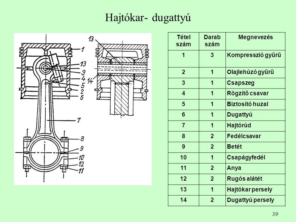 Hajtókar- dugattyú Tétel szám Darab Megnevezés 1 3 Kompresszió gyűrű 2