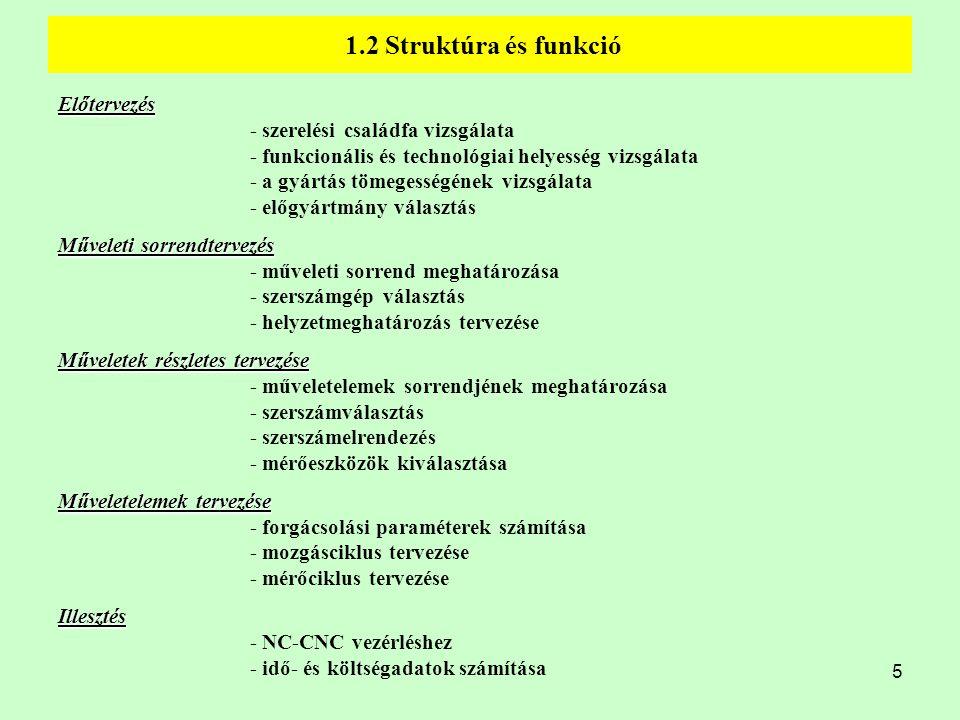 1.2 Struktúra és funkció Előtervezés - szerelési családfa vizsgálata