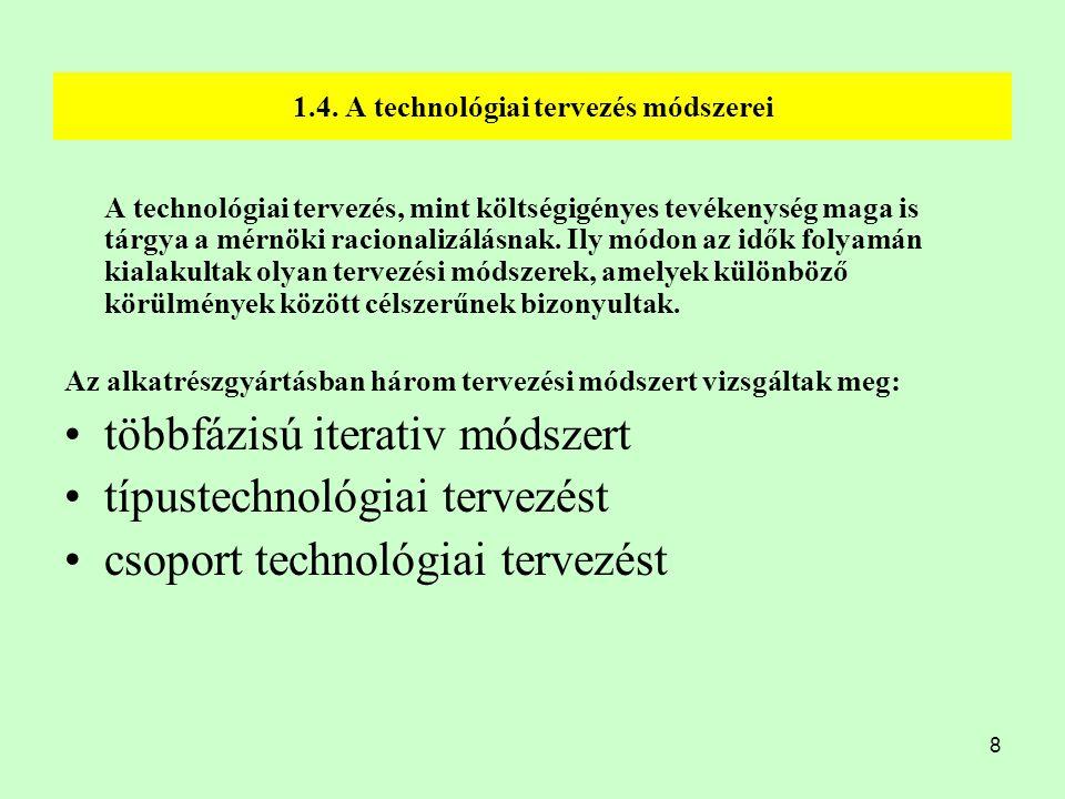 1.4. A technológiai tervezés módszerei