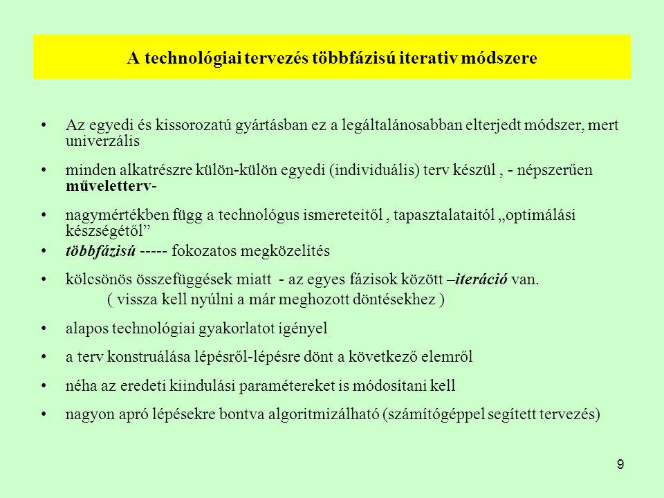 A technológiai tervezés többfázisú iterativ módszere