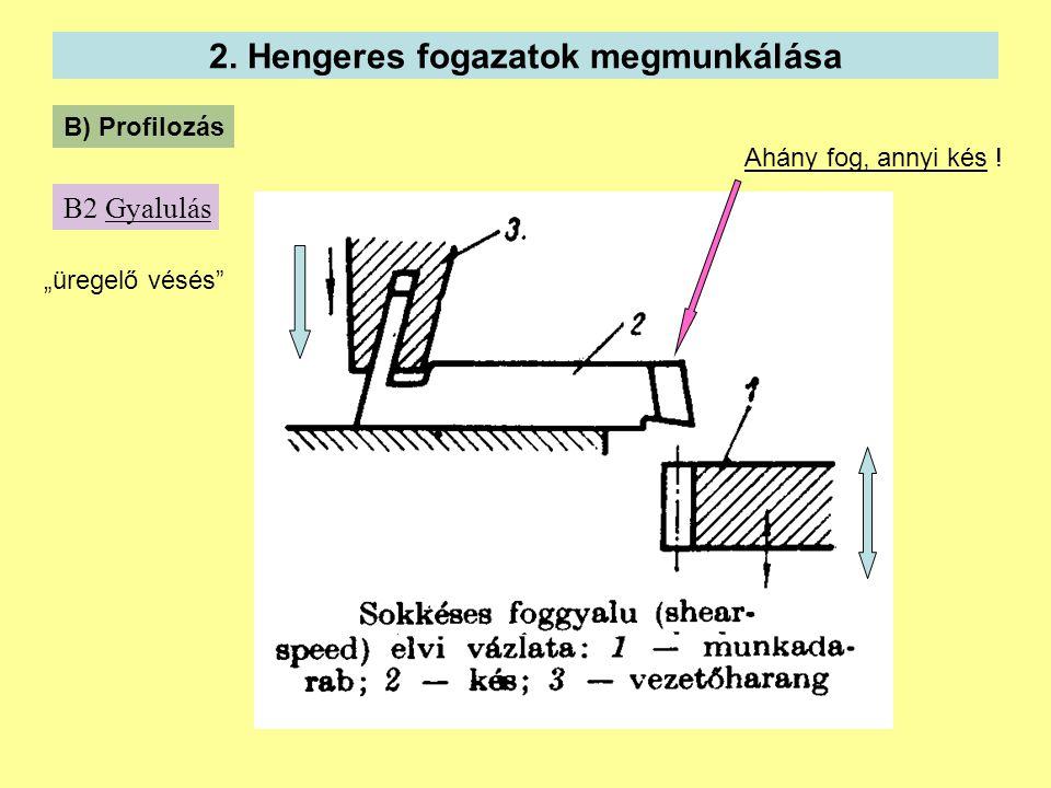 2. Hengeres fogazatok megmunkálása