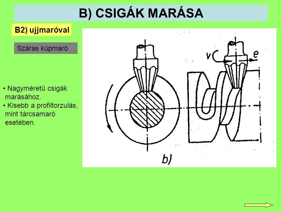 B) CSIGÁK MARÁSA B2) ujjmaróval Száras kúpmaró Nagyméretű csigák